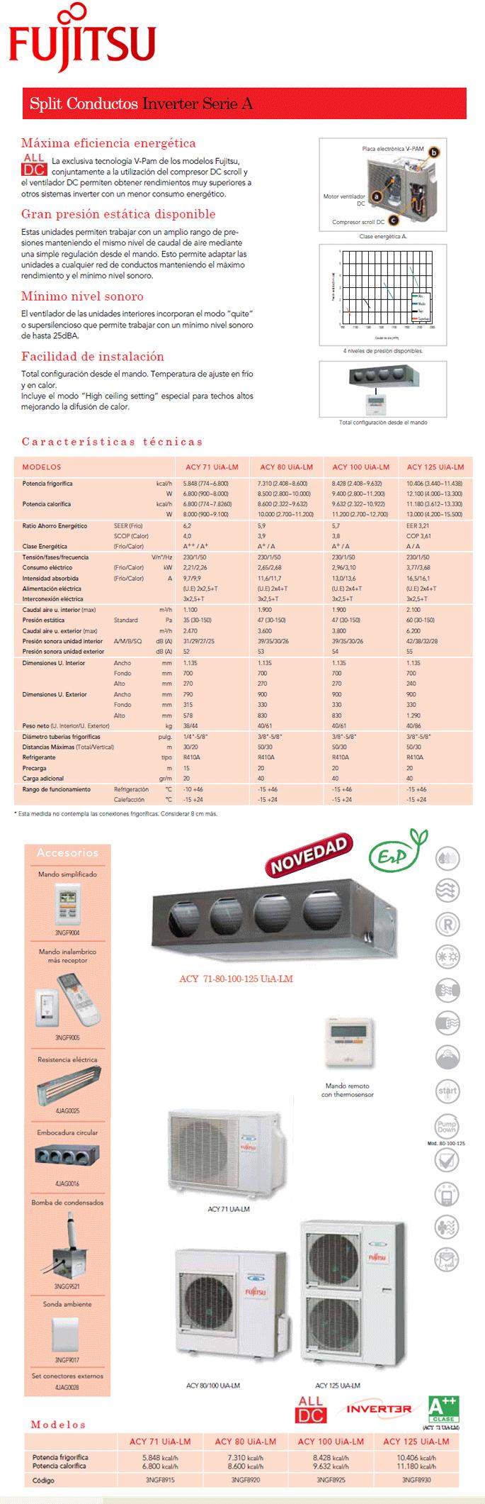 Fujitsu acy100uialm opiniones great aire fujitsu acyuialm - Aerotermia opiniones ...