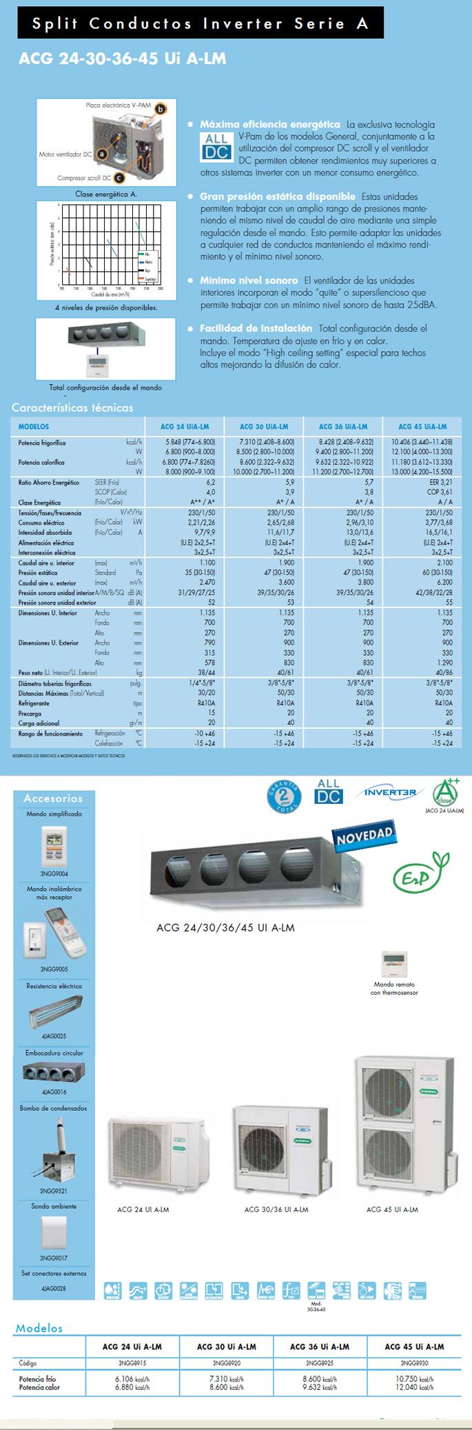 ACG-24-30-36-45-UIA-LLdescr